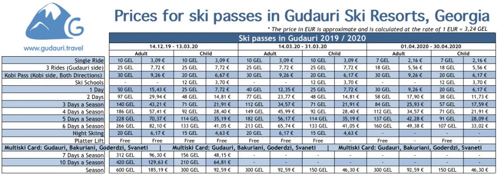 Gudauri Kayak Merkezi - skipass fiyatları